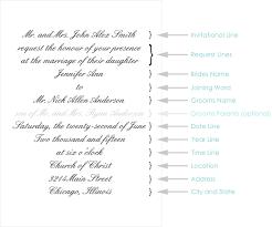 Marriage Invitation Sample Email Interesting Wedding Invitation Etiquette
