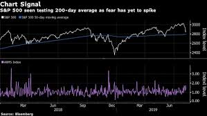 Half Baked Sell Off Has Stock Bulls Worried Worst Is Yet To