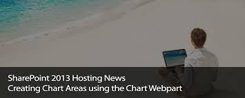 Sharepoint 2013 Hosting News Creating Chart Areas Using