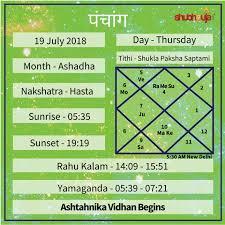 Rahu Kaal Chart Rahu Kaal Shubhpuja Com