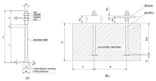 Through Bolt Design In Concrete Materials Free Full Text Mechanical Properties Of Cast