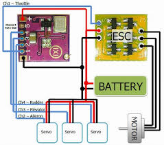 micron wings example wiring diagram the esc brushed micro 1s3a can be used to run a brushed motor this receiver link