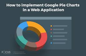 Implementing Google Pie Charts In Web Application Future