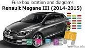 Renault Megane 06 Fuse Box Renault Megane R26R