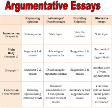 linking words for essay ielts statistics project custom essay ieltsanswers opinion argument essay ieltsanswers forum linking words and phrases fluent land
