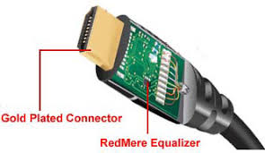what are redmere hdmi cables view our selection of redmere hdmi