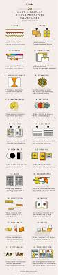 Elements And Principles Of Design Activities Design Elements Principles Tips And Inspiration By Canva
