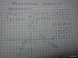 Решение контрольной работы № по алгебре класс ОГЭ и ЕГЭ  Решение контрольной работы №3 по алгебре 7 класс
