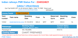What Is Rs12 55 In Indian Railways Pnr Status