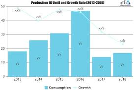 Growth Tables Bar Tables Market May Set New Growth Story Kristalia