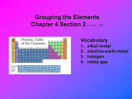 Grouping the Elements Chapter 4 Section 2 p Vocabulary 1.alkali ...