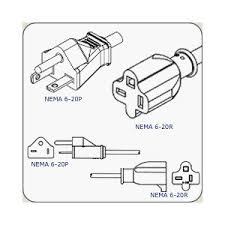 nema l6 20r receptacle wiring diagram nema image i have the power common electrical connectors the networking nerd on nema l6 20r receptacle wiring