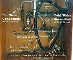Best Of Hot Water Not Working In Kitchen Sink  TasteNo Hot Water Kitchen Sink