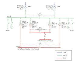 kv substation circuit diagram kv image wiring engineering photos videos and articels engineering search engine on 11kv substation circuit diagram