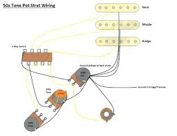 blend pot wiring diagram wiring pot o gold wiring harness diagram at Pot O Gold Wiring Harness Diagram