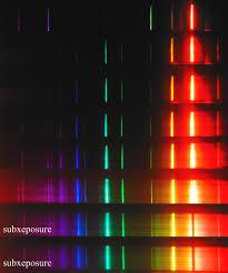 Neon Light Spectrum Neon Lights As Spectrum Neon Lighting Neon Signs Neon