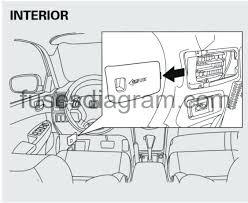 2008 honda accord coupe wiring diagram astartup 2008 honda accord under hood fuse box at 2008 Honda Accord Fuse Box Layout