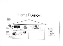 home fusion jpg now verizon wireless 4g homefusion broadband home broadband internet service diagram
