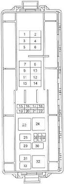 2007 ford taurus fuse diagram wiring diagrams best 1999 2007 ford taurus fuse box diagram fuse diagram 2001 ford taurus air conditioning diagram 2007 ford taurus fuse diagram