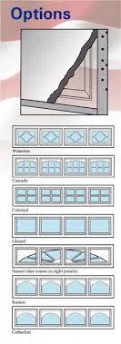 garage door plastic window insertsLiving Room Windsor Garage Door Windows Glass And Acrylic Inserts