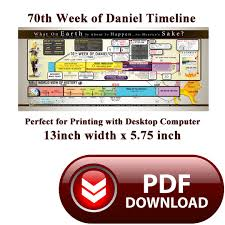 World History Chart In Accordance With Bible Chronology Pdf 70th Week Of Daniel Timeline Kent Hovind Official Website