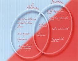 Puritans And Quakers Venn Diagram Puritans And Separatists Venn Diagram Koran
