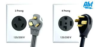 3 wire dryer plug 3 wire dryer outlet diagram electrical wiring 3 wire dryer plug 4 prong dryer plug electric dryer outlet types 3 wire dryer plug