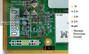 kasar s gcp guide the official modretro forums here s a pic of the power regulator board manually wired to the gamecube motherboard note that for a portable gamecube you don t want wires popping up