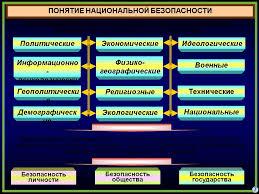 Реферат Экономическая безопасность pib samara ru Банк  Экономическая безопасность реферат