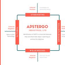 Pie Chart Maker Canva Swot Analysis Design Graphic Design Chart Maker Swot