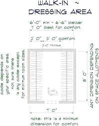 closet shelf depth standard and width minimum shelves for folded clothes sli shelf dimensions closet