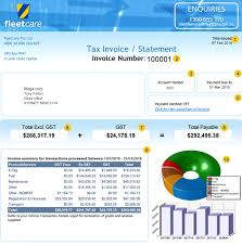 Tax Invoice Explained | Fleetcare