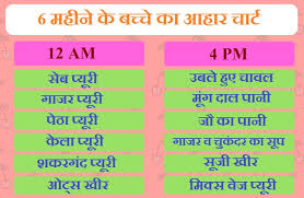Aahar Chart Or Food Chart For 6 Month Old Baby In Hindi 6