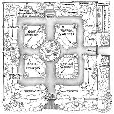 Small Picture 100 Garden Layout Ideas 4x8 Summer Only Backyard Vegetable