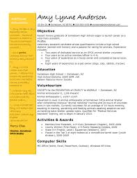 Veterinary Technician Resume Sample Samples Assistant Templates