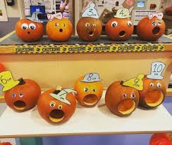 Birth Dilation Chart Horrifying Pumpkins Show Stages Of Dilation During