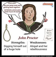 Crucible essay John Proctor