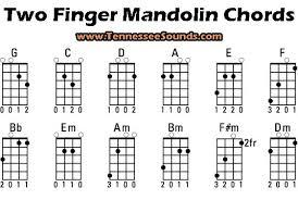 Free Mandolin Chord Chart Pdf Pin By Dustin Lewis On Mandolin In 2019 Mandolin Lessons