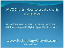 Chart Helper Is An Outstanding Option To Show Our Data In