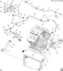 oldsmobile 3 5 engine diagram oldsmobile wiring diagrams online