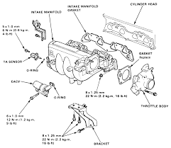 repair guides engine mechanical intake manifold autozone com 4 exploded view of the intake manifold and related components 1988 91 mpfi engines