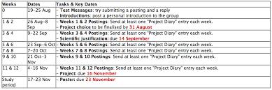 essay topics astronomy essay topics
