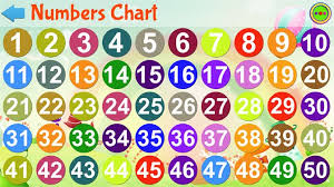 Abc And Number Chart Get Abc 123 Microsoft Store En Ae
