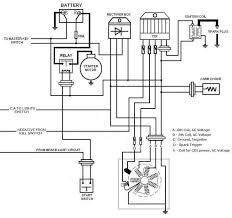 honda crf50 exhaust electric mx tl racing cdi wiring diagram 5 pin race no rev hyper cdi box xr50 crf50