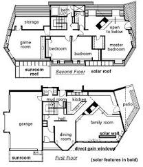 solar passive house plans australia new house plan 51 modern passive solar house plans sets hd