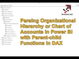 Parsing Organizational Hierarchy Or Chart Of Accounts In Power Bi With Parent Child Functions In Dax