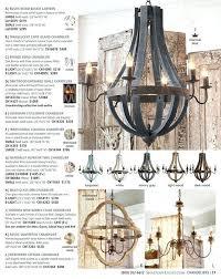 bedroom wonderful chrome globe chandelier rustic orb regarding new household large wood