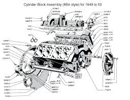 302 v8 ford engine diagram wiring diagram services \u2022 Ford Alternator Wiring Diagram v8 ford engine diagram anything wiring diagrams u2022 rh optionfire co 1995 ford van engine diagram 302 engine graph