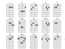 Chord Charts For Kids Guitar Cjords Charts Printable Activity Shelter