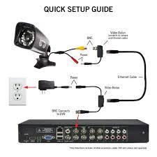 bnc to ethernet wiring diagram wiring diagram schematics poe cat5 wiring diagram nilza net